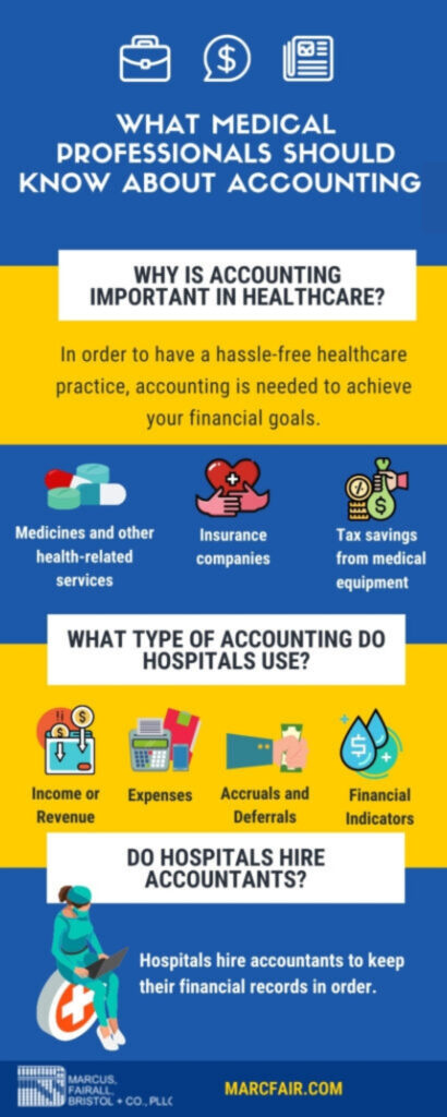 What Medical Professionals Should Know About Accounting