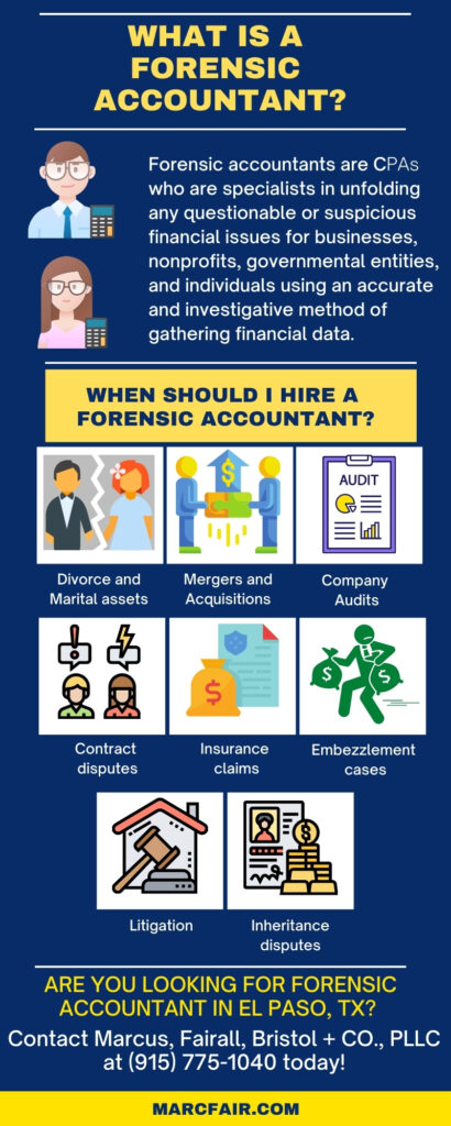 What is a Forensic Accountant infographic