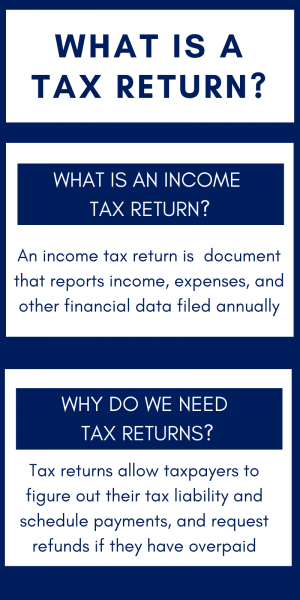 tax return infograph